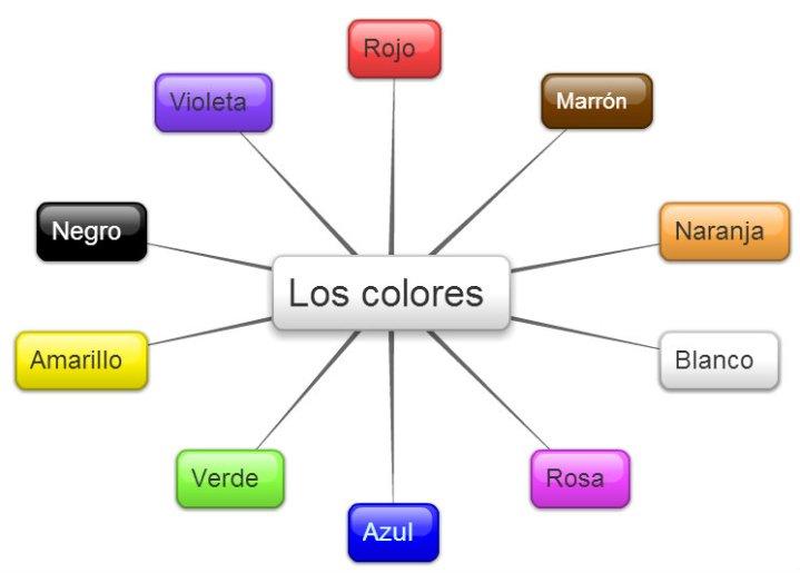 Mapa conceptual colores.jpg